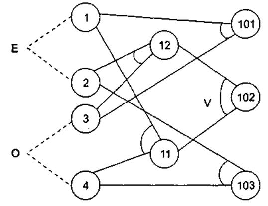 Граф причинно-следственных связей
