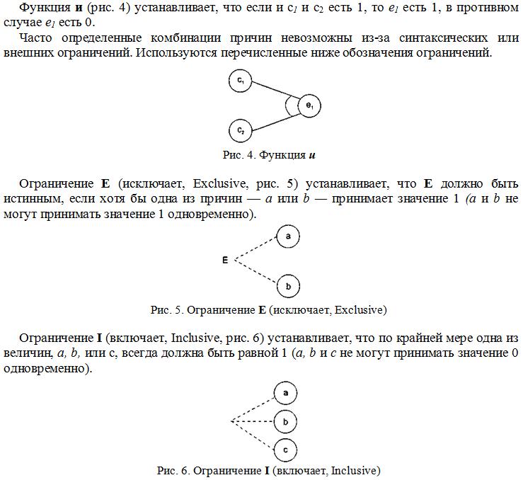 Теория графов причинно-следственных связей, рисунок 2