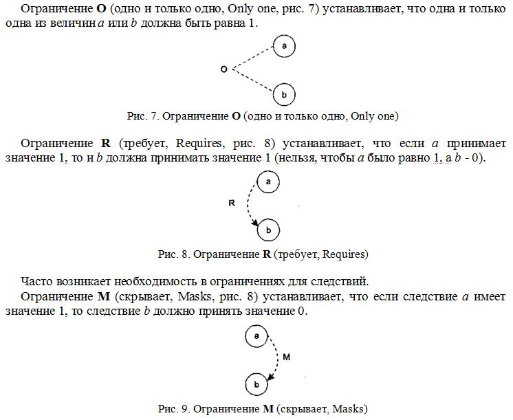 Теория графов причинно-следственных связей, рисунок 3